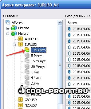 Выбор таймфрейма для загрузки истории котировок в терминале MetaTrader 4 (для cool-profit.ru)