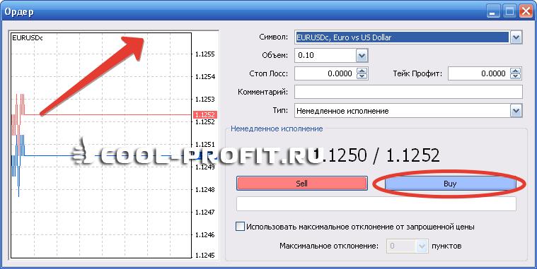 Длинная позиция (buy) (для cool-profit.ru)