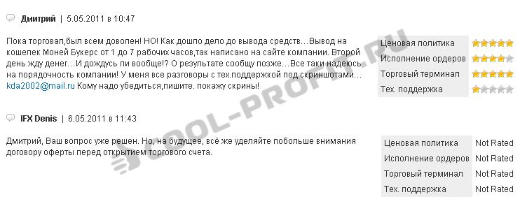 Отзыв о Инстафорекс 5 (для cool-profit.ru)