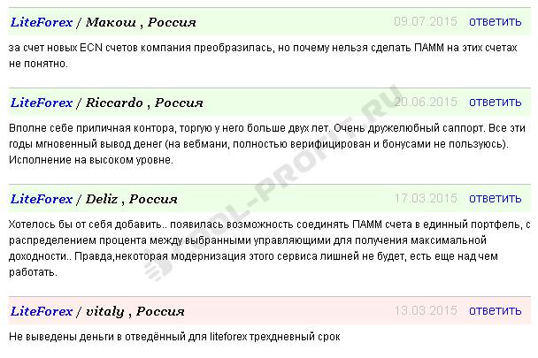 Отзывы о брокере LiteForex (для cool-profit.ru)