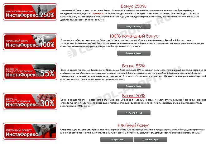 Торговые бонусы InstaForex (для cool-profit.ru)