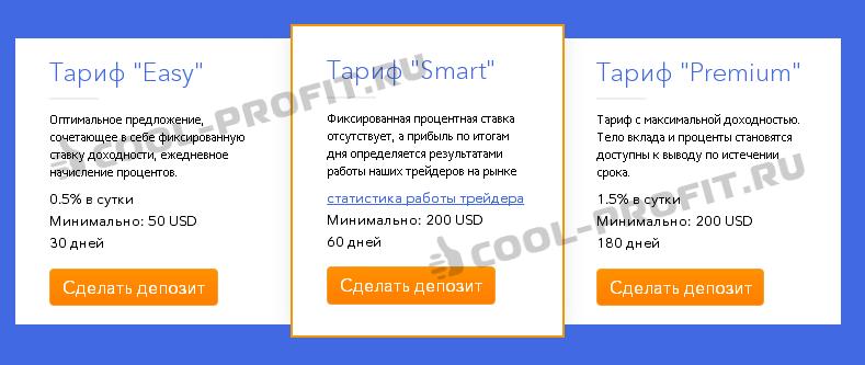 Тарифные планы проекта Unity Finance Group Ltd через Qiwi (для cool-profit.ru)