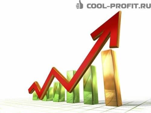 fond-sodejstvija-venchurnym-investicijam