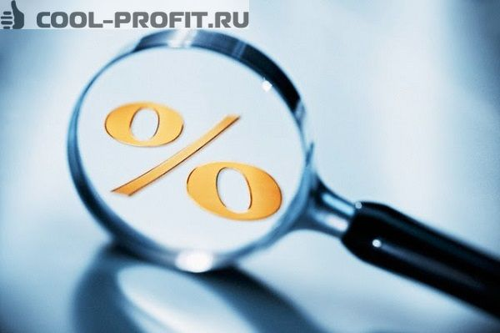 slozhnye-procenty-v-investirovanii