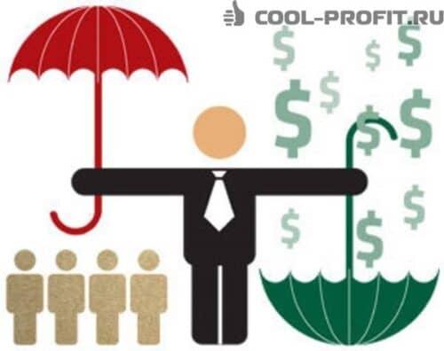 socialnye-investicii