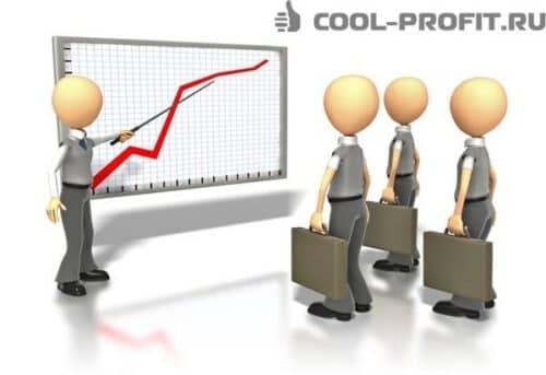 povyishenie-effektivnosti-investitsiy