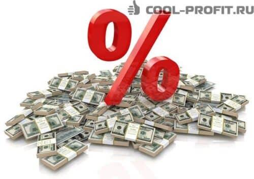 investirovanie-v-predprinimatelskoy-deyatelnosti