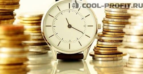 srok-zhizni-investitsiy