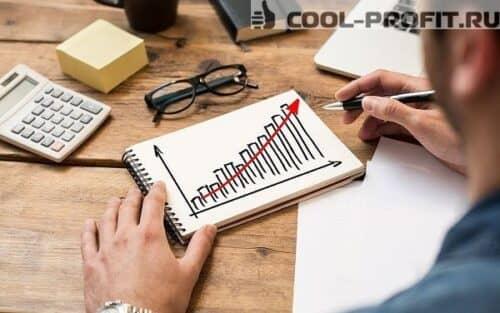 investitsionnyy-menedzhment