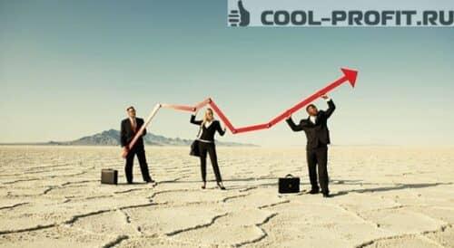 klassifikatsiya-investitsionnyh-rynkov