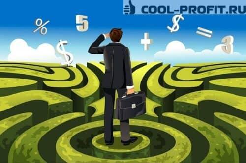 komponenty-investitsionnogo-dohoda