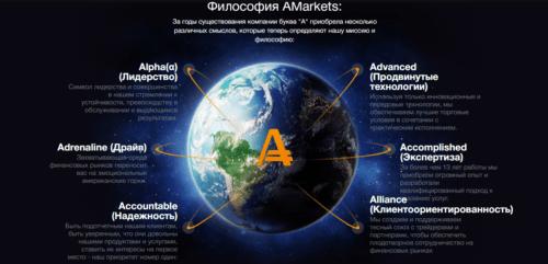 Обзор и отзывы AMarkets: преимущества и недостатки брокера финансовых рынков